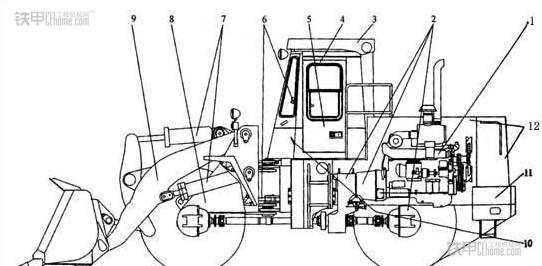 铲车接线示意图