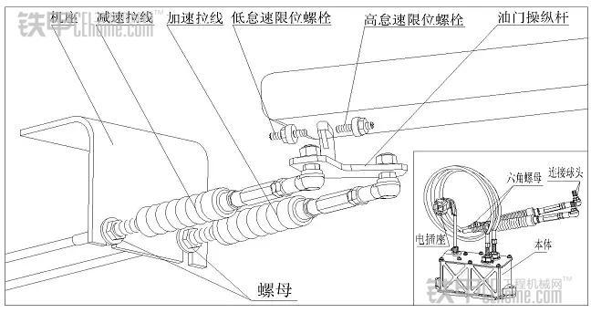 卡特320b/c挖掘机油门电机安装说明