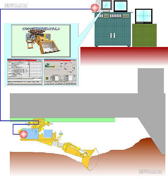 挖掘机类型结构图矢量图