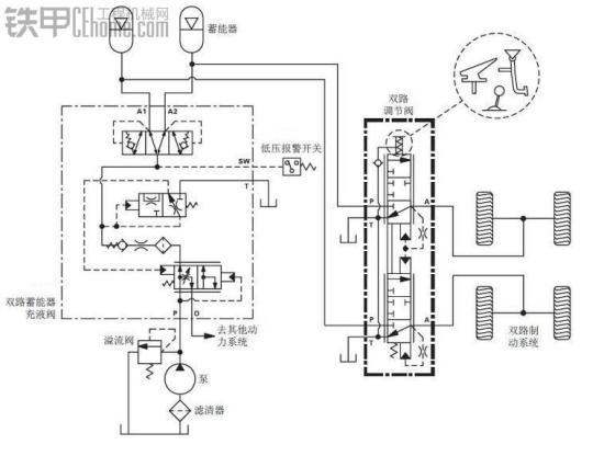 液压阀的接线图