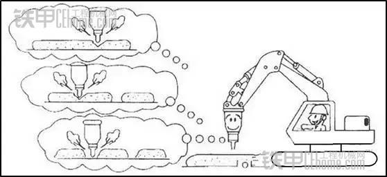 挖掘机液压破碎锤——你会正确操作吗(图9)