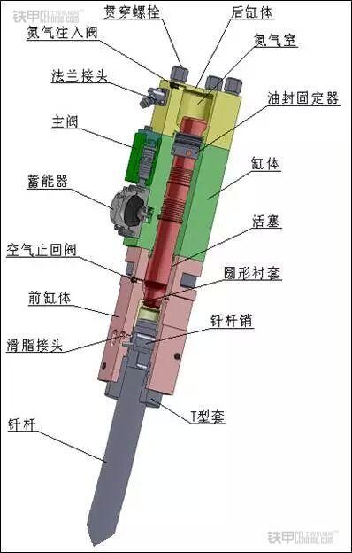 挖掘机液压破碎锤——你会正确操作吗(图1)