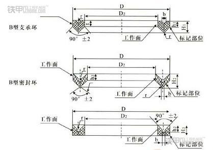 v型密封圈剖面图图片