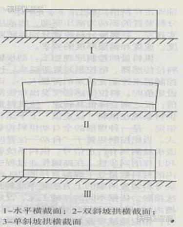 摊铺机知识 沥青摊铺机熨平板工作原理(图1)