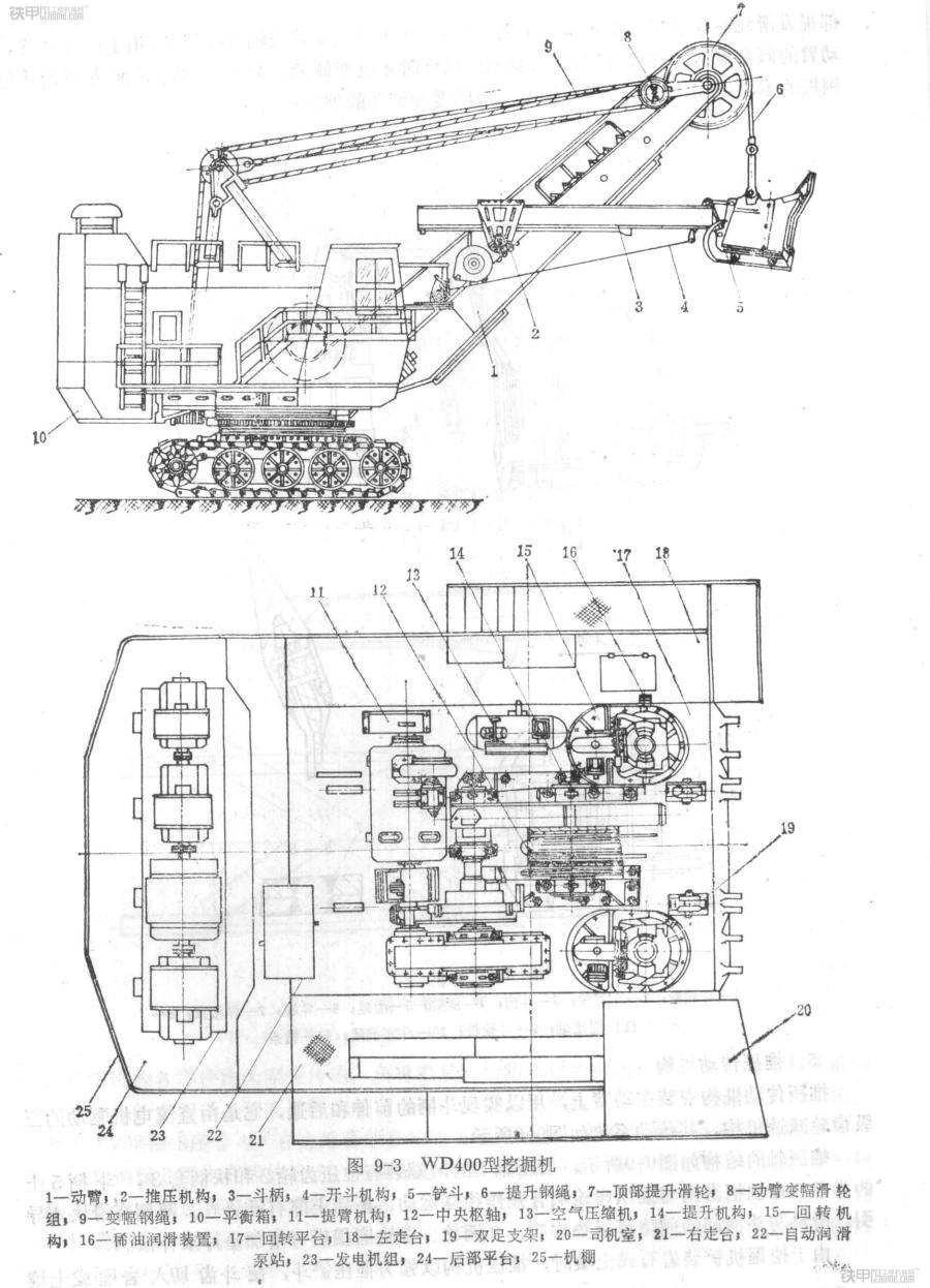 机械传动挖掘机的主要技术参数是铲斗容量,常据以计算机械生产率和