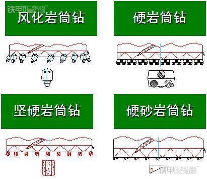 旋挖操作技巧 旋挖钻机上的筒钻和取芯(图2)