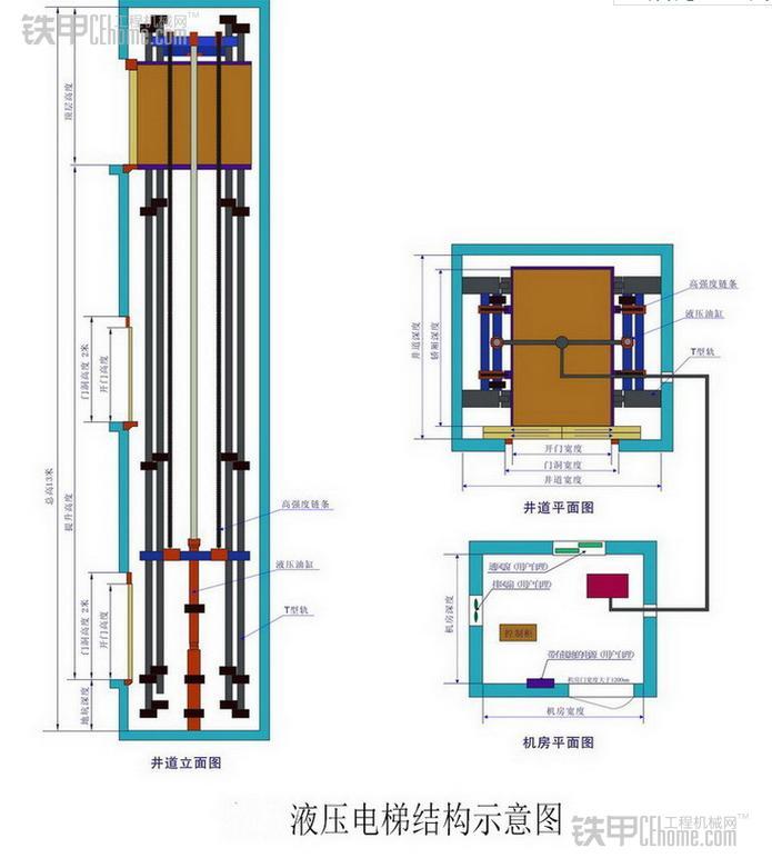 导轨式升降平台工作原理及安全性分析(图1)