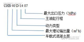两秒学会 从车载泵铭牌号识别设备信息(图1)