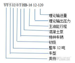 两秒学会 从车载泵铭牌号识别设备信息(图2)