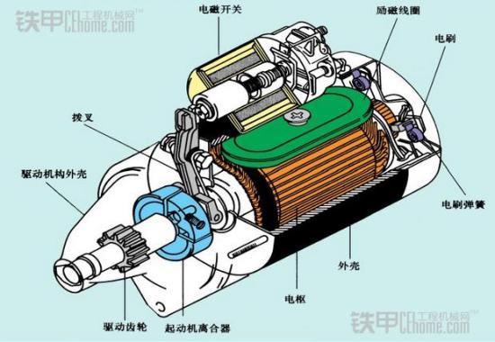 简述几种常见的挖掘机电气故障_铁甲工程机械网