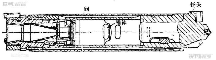 冲击力作用位置不同 浅谈顶锤式和潜孔式钻机(图3)