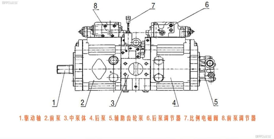 你必须了解这些……  下图为川崎k3v系列液压泵示意图.图片
