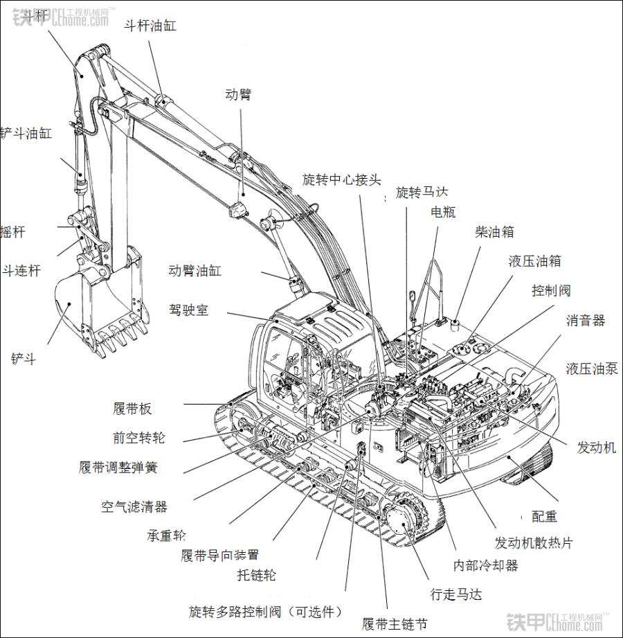 内燃机结构剖面图