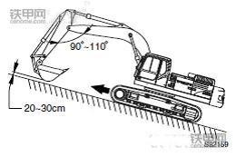 机手必看!挖掘机上下坡的8大注意事项(图4)
