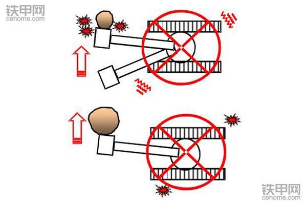 挖掘机禁止操作(1):这四种做法很伤挖斗!(图4)