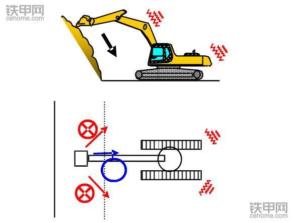 挖掘机禁止操作(1):这四种做法很伤挖斗!(图5)