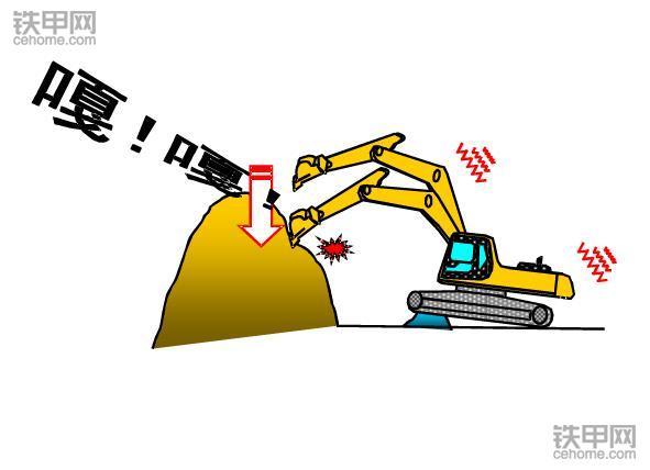 挖掘机禁止操作(1):这四种做法很伤挖斗!(图3)