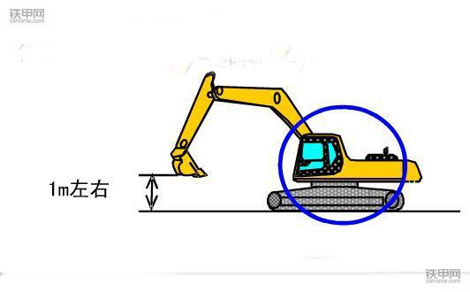 挖掘机禁止操作(2):行走作业的尺度不要太大了!(图4)