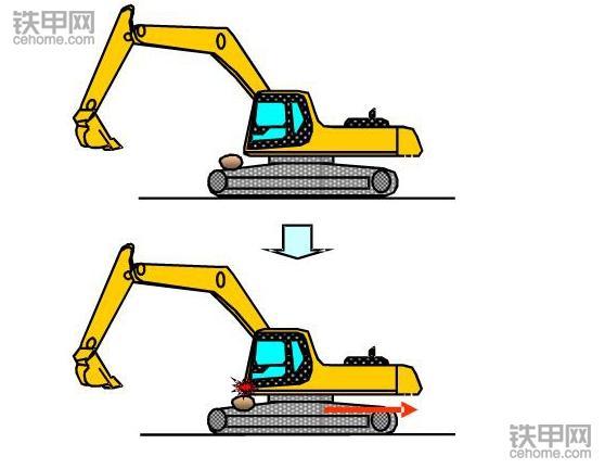挖掘机禁止操作(2):行走作业的尺度不要太大了!(图5)