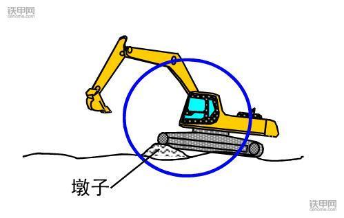 挖掘机禁止操作(3):这四种方式作业很伤挖机!(图2)