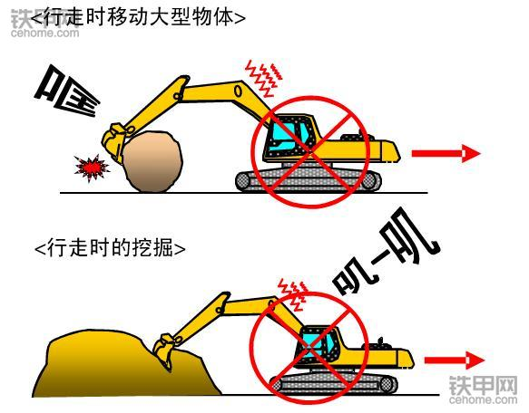 挖掘机禁止操作(3):这四种方式作业很伤挖机!(图5)