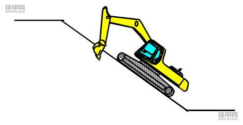 挖掘机正确操作(1):如何撑地上坡?(图5)