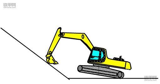 挖掘机正确操作(1):如何撑地上坡?(图2)