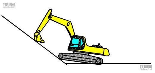 挖掘机正确操作(1):如何撑地上坡?(图3)