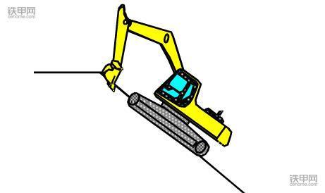 挖掘机正确操作(1):如何撑地上坡?(图7)