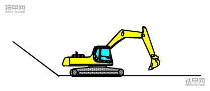 挖掘机正确操作(2):六步秒懂下坡作业(图6)