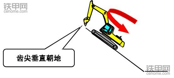 挖掘机正确操作(2):六步秒懂下坡作业(图1)