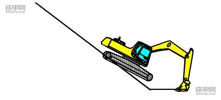 挖掘机正确操作(2):六步秒懂下坡作业(图4)