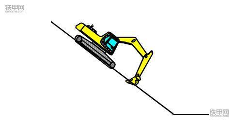 挖掘机正确操作(2):六步秒懂下坡作业(图2)