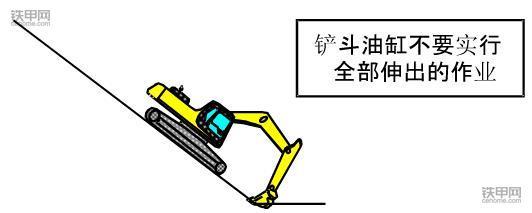 挖掘机正确操作(2):六步秒懂下坡作业(图3)