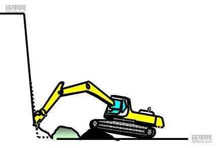 挖掘机正确操作(4):根部挖掘作业该注意什么?(图4)