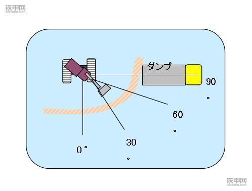 小松内部资料!液压挖掘机的省油技巧(图7)