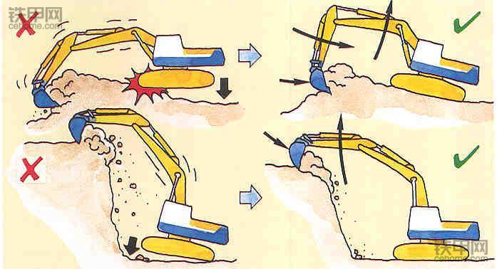 老司机教你开挖机:挖掘作业技巧有哪些?(图12)