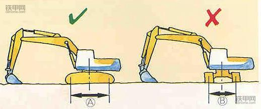 老司机教你开挖机:挖掘作业技巧有哪些?(图2)