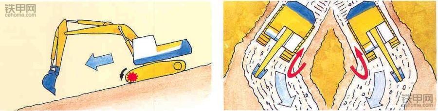 老司机教你开挖机:挖掘作业技巧有哪些?(图17)