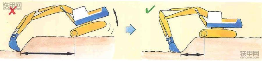 老司机教你开挖机:挖掘作业技巧有哪些?(图8)
