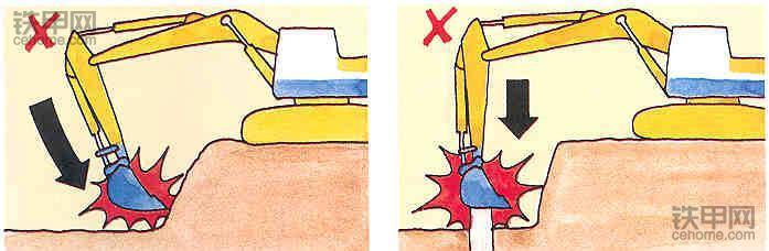 老司机教你开挖机:挖掘作业技巧有哪些?(图13)