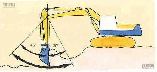 老司机教你开挖机:挖掘作业技巧有哪些?(图7)
